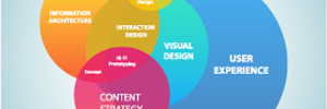 visual-design